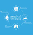 medical infographic on blue background vector image