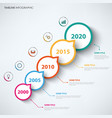 time line info graphic with circular abstract vector image vector image