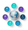 circle elements with earth for infographic vector image vector image