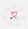 prevention of breast cancer vector image vector image