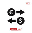 euro and dollar exchange icon vector image