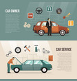 auto banners set vector image vector image