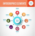 process chart infographics3 vector image vector image