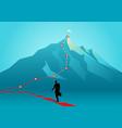 career challenge vector image