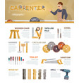 colorful carpentry infographic template vector image vector image