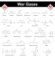War gases vector image vector image