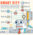 Infographic smart city vector image vector image