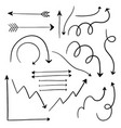 set of various hand drawn arrow elements vector image