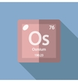Chemical element Osmium Flat vector image vector image