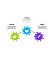 covid19-19 infographic 3 steps circle 2019 vector image vector image