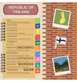 Finland infographics statistical data sights vector image vector image