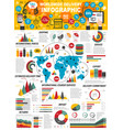worldwide delivery e-commerce infographics vector image vector image
