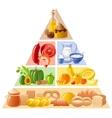 food guide pyramid vector image vector image