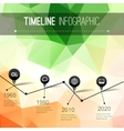 Infographic timeline design concept - template vector image vector image