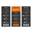 Dark modern pricing list with orange recommended vector image vector image