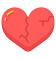 heartbroken flat vector image