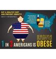 Obesity Infographics vector image