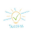 ideea for success vector image vector image