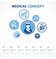 medical nurse concept vector image vector image