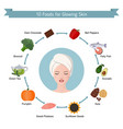 foods infographics glowing skin foods vector image vector image