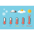 Weather Forecast vector image vector image