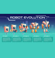 home appliance evolution cartoon banner vector image vector image
