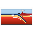 geothermal energy is thermal energy generated and vector image vector image