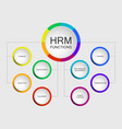 hrm functions slide template with circle diagram vector image
