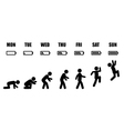 Weekly working life evolution black and white vector image vector image