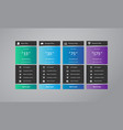 pricing tables web template design vector image