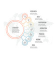 business infographic organization chart with 7 vector image vector image