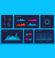 charts dashboard financial analytical chart vector image vector image
