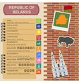 Belarus infographics statistical data sights vector image