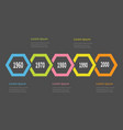 five step timeline infographic colorful polygon vector image vector image