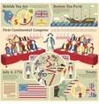American revolutionary war - British vector image