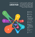 flat style infographic communications background vector image