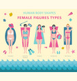 human body shapes female figures types set vector image