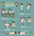 people incorrect posture and correct posture vector image vector image