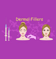 with dermal filler process on vector image vector image