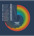 informative infographic circle chart 12 options vector image