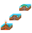 coral atoll formation vector image vector image