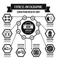fitness infographic concept simple style vector image