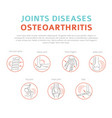 joints diseases arthritis osteoarthritis symptoms vector image vector image