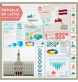 Latvia infographics statistical data sights vector image vector image