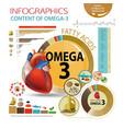 omega-3 healthy heart vector image vector image