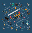 street violence isometric infographics vector image