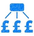 Pound Financial Scheme Grainy Texture Icon vector image vector image