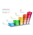 business infographic on three dimensional graph vector image