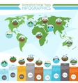 Generation energy types infographics vector image