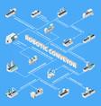robotic conveyor isometric flowchart vector image vector image